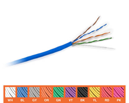 Picture of HYPERLINE HY-CAT5-CMR-WH - UTP4-C5E-SOLID-CMR-WH-305 CAT5 WHITE